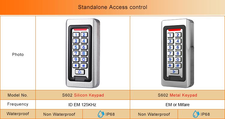 Metal Standalone Access control