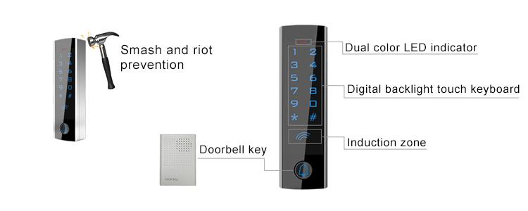access control RFID