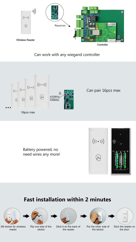 RFID Access Reader
