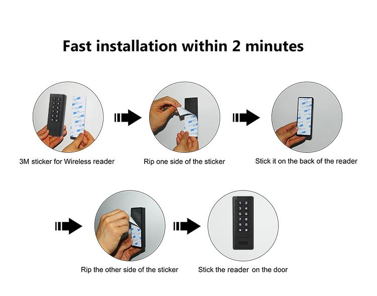 RFID card reader
