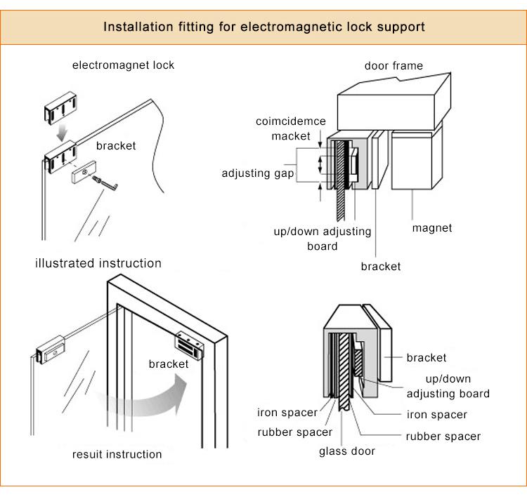 180kg Magnetic lock for interior doors